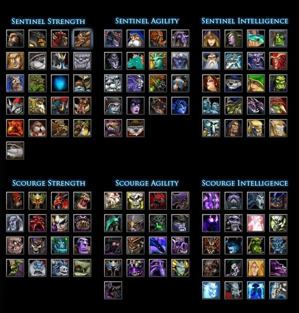 Сколько героев в первой Доте